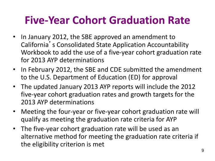 Five-Year Cohort Graduation Rate
