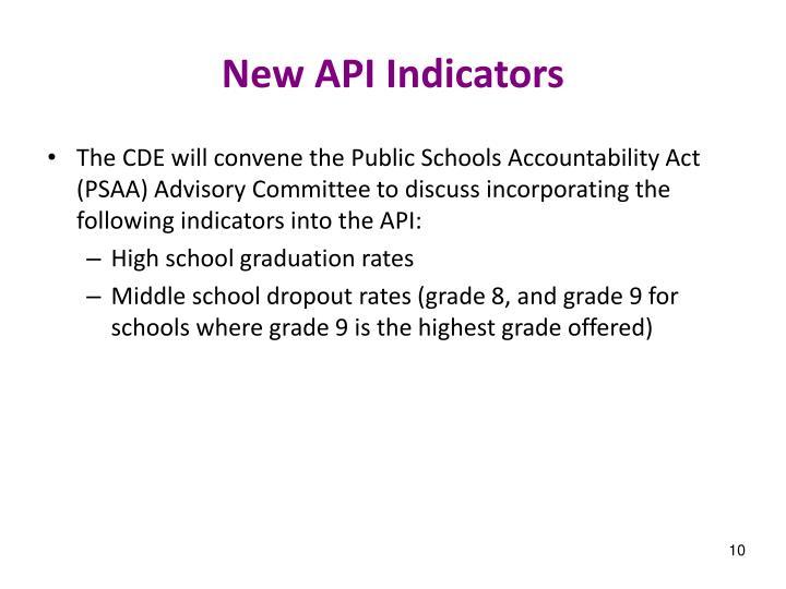 New API Indicators