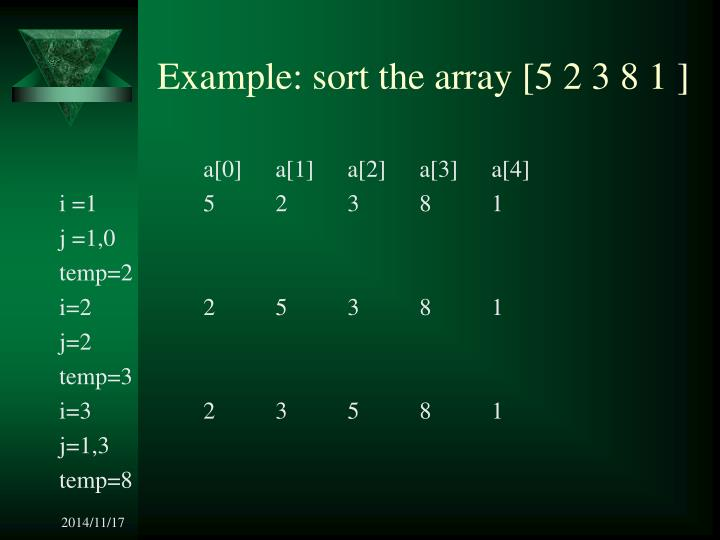 Example: sort the array [5 2 3 8 1 ]