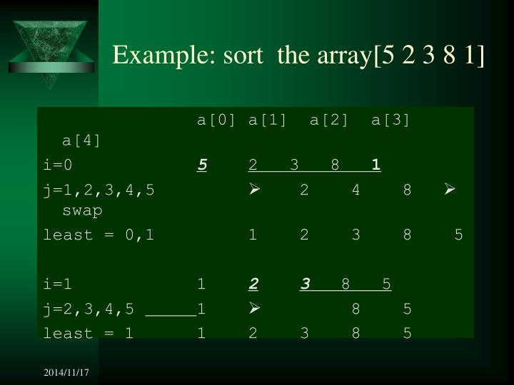 Example: sort  the array[5 2 3 8 1]