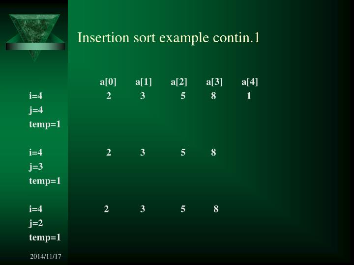 Insertion sort example contin.1