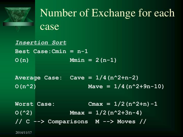 Number of Exchange for each case