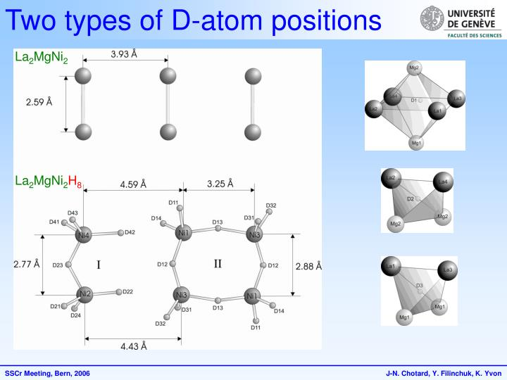 Two types of D-atom positions