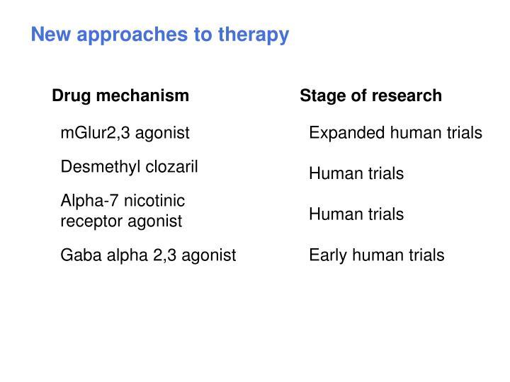 Drug mechanism