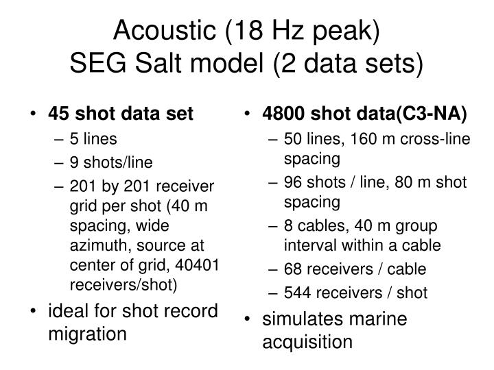 45 shot data set