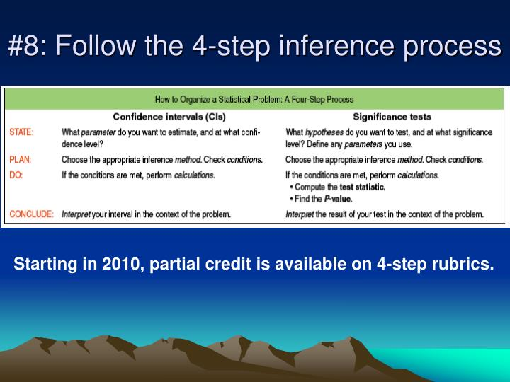#8: Follow the 4-step inference process