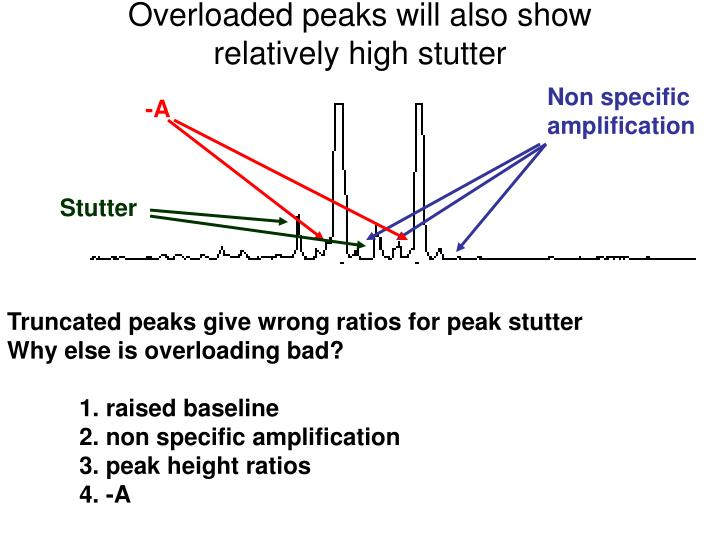 Overloaded peaks will also show relatively high stutter