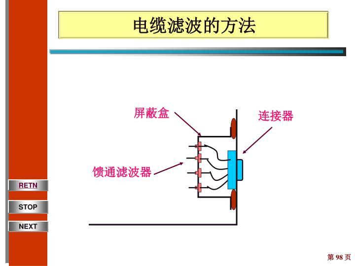 电缆滤波的方法