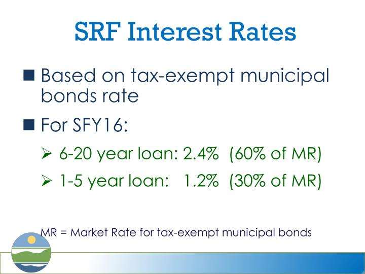 SRF Interest Rates