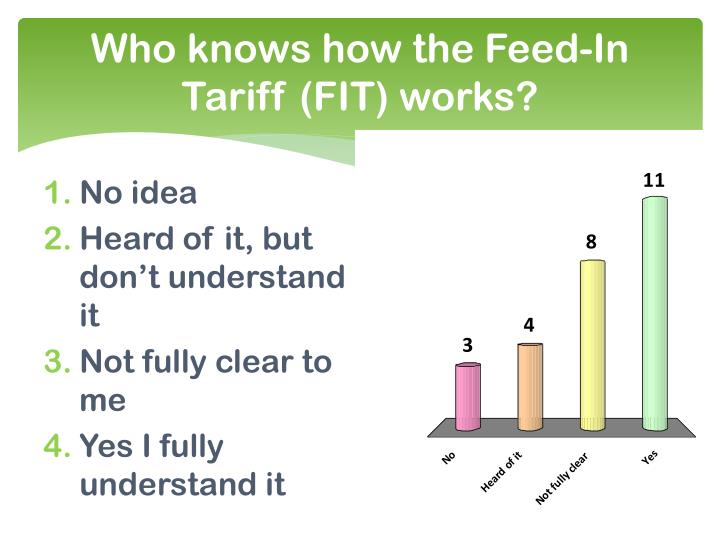 Who knows how the Feed-In Tariff (FIT) works?