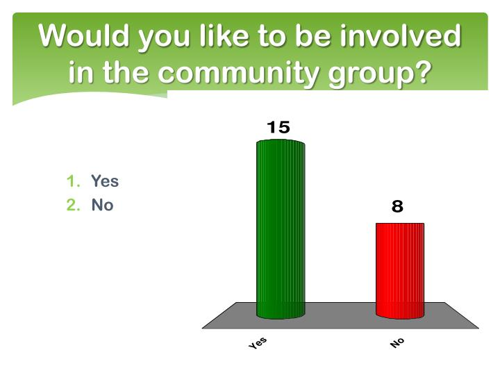 Would you like to be involved in the community group?