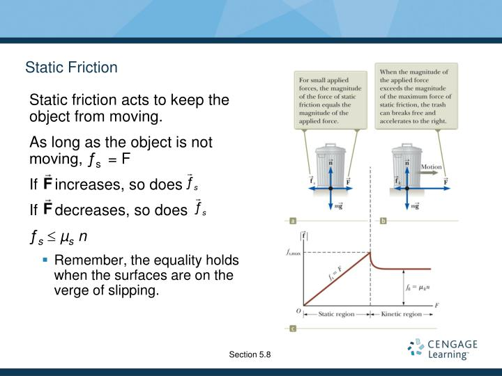 Static friction acts to keep the object from moving.