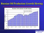 russian oil production growth slowing1