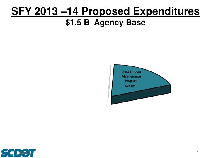 SFY 2013 –14 Proposed Expenditures