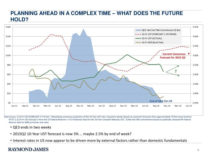 PLANNING AHEAD IN A COMPLEX TIME – what does the future hold?