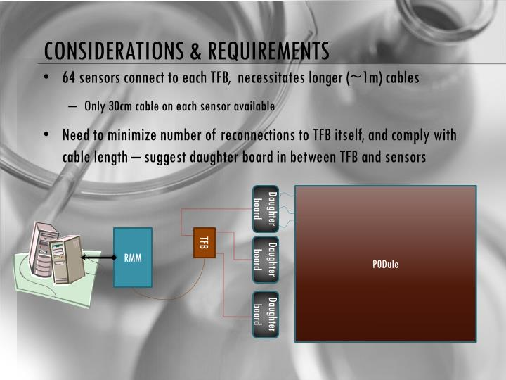 Considerations & Requirements
