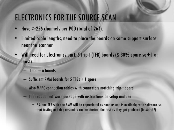 Electronics for the source scan