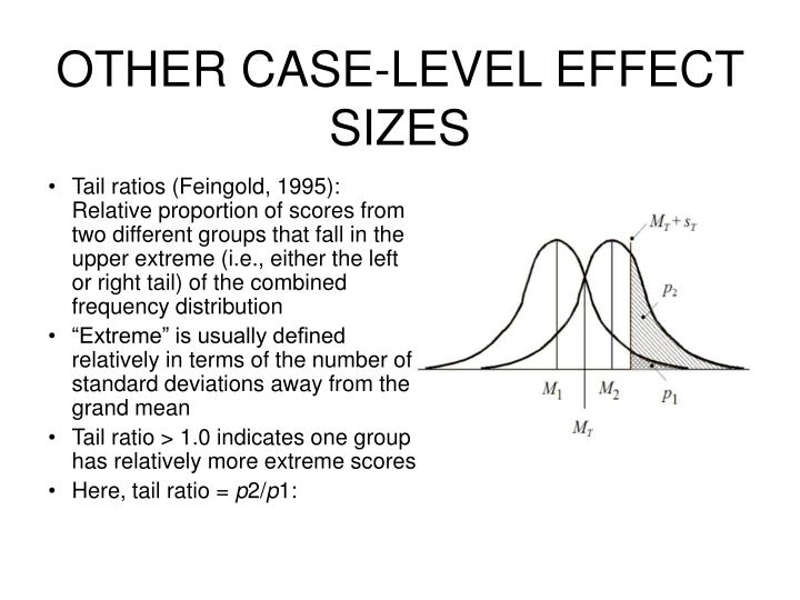 OTHER CASE-LEVEL EFFECT SIZES