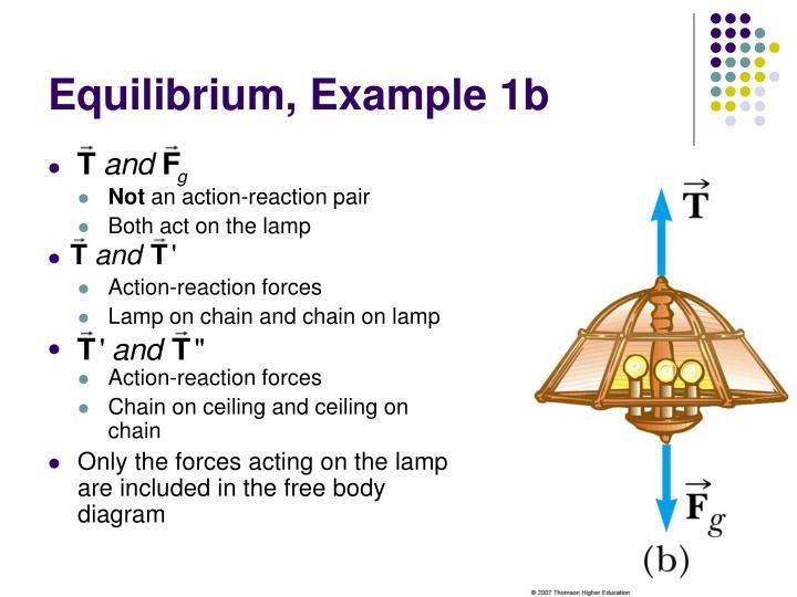 Equilibrium, Example 1b