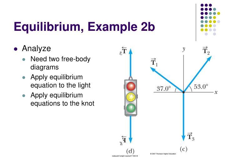 Equilibrium, Example 2b