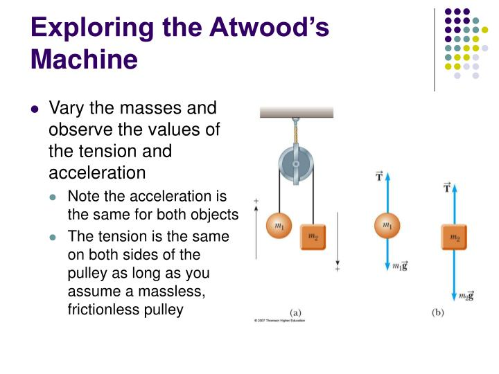 Exploring the Atwood's Machine