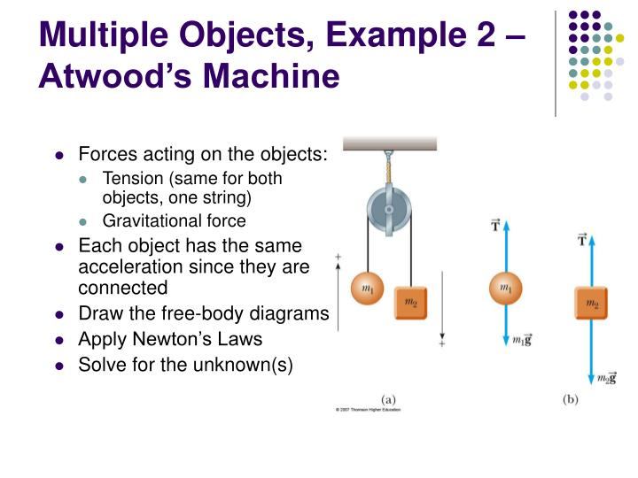Multiple Objects, Example 2 – Atwood's Machine