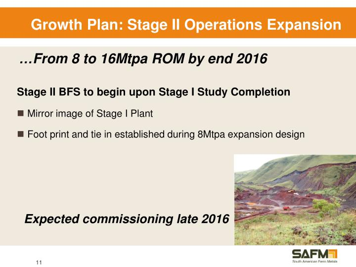 Growth Plan: Stage II Operations Expansion