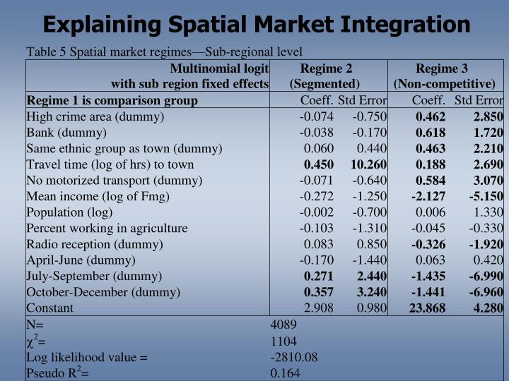 Explaining Spatial Market Integration