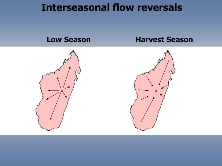 Low Season