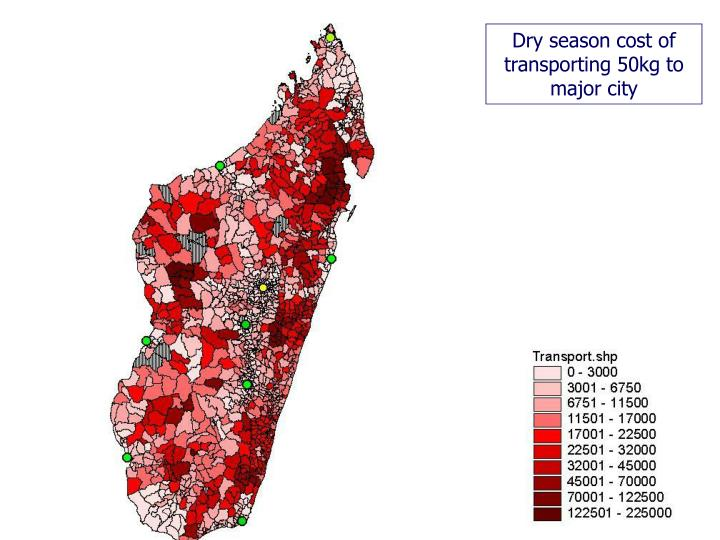 Dry season cost of transporting 50kg to major city
