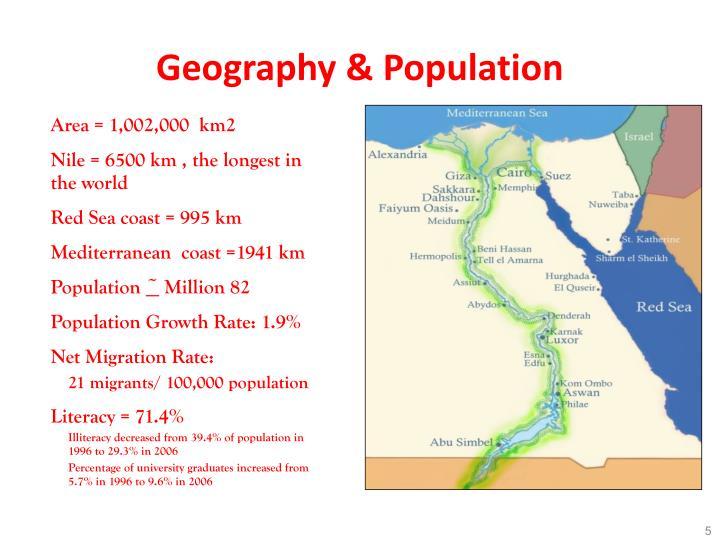 Geography & Population