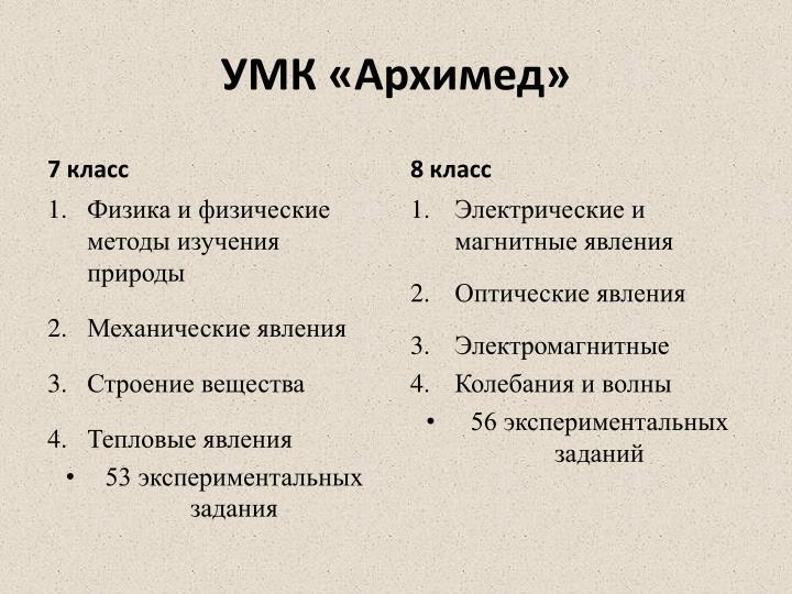 УМК «Архимед»
