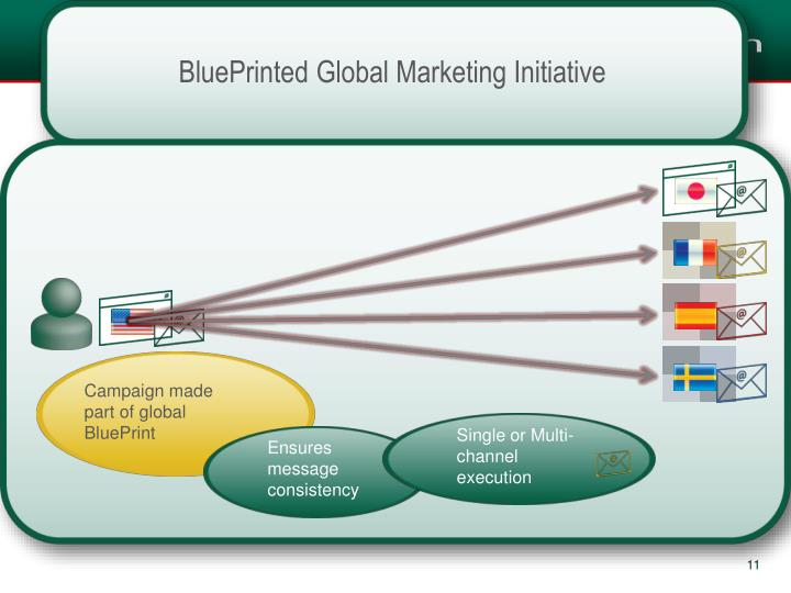 BluePrinted Global Marketing Initiative