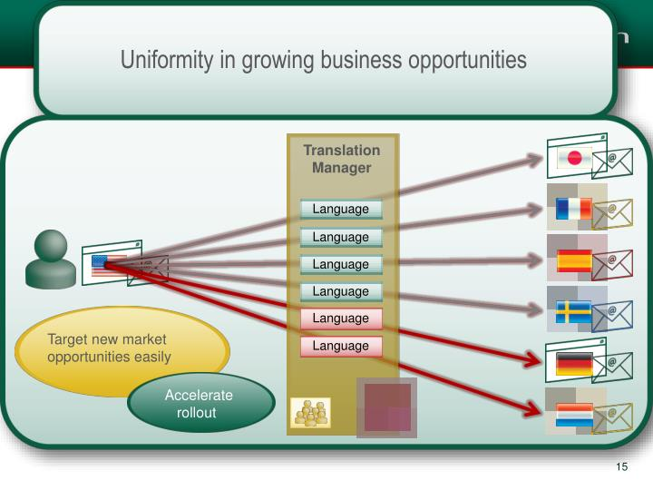 Uniformity in growing business opportunities