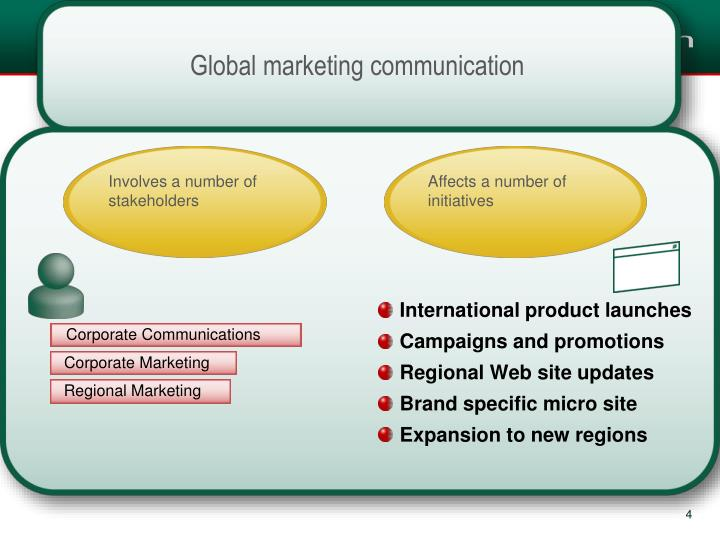 Global marketing communication