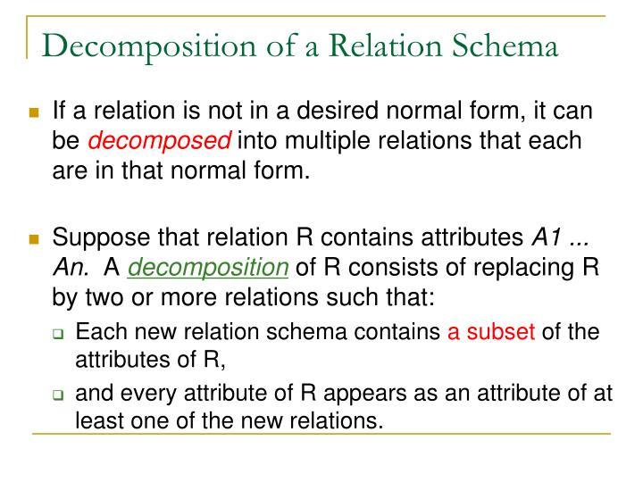 Decomposition of a Relation Schema