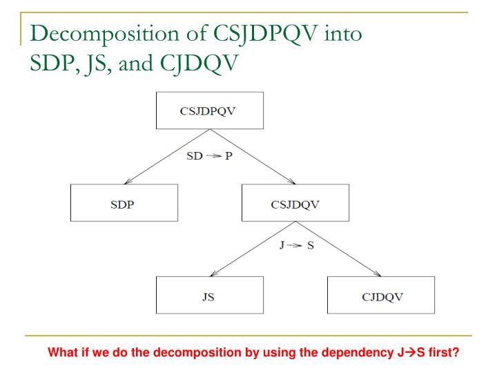 Decomposition of CSJDPQV into