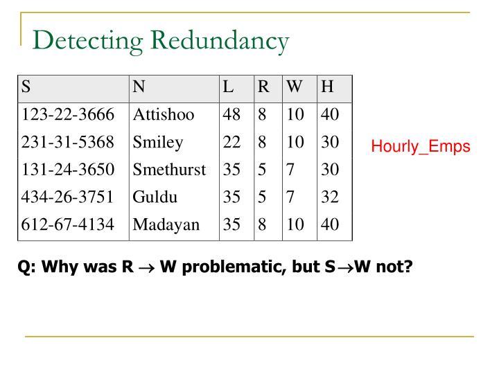 Detecting Redundancy