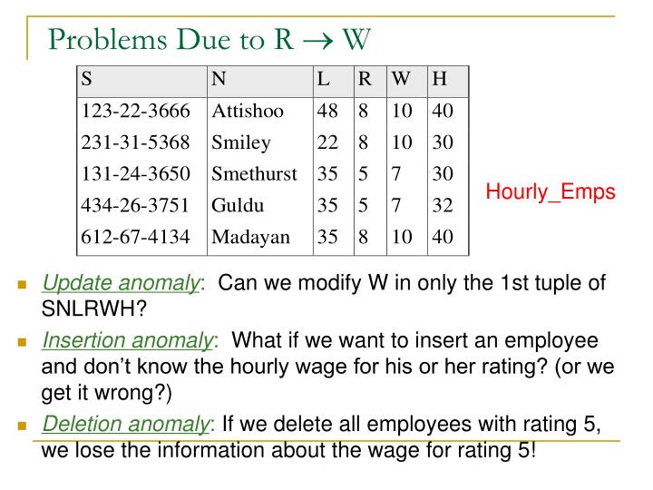 Problems Due to R