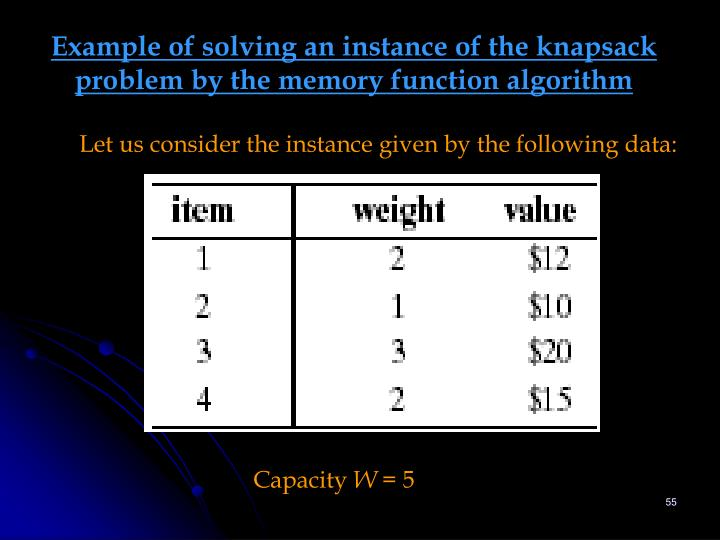 Example of solving an instance of the knapsack problem by the memory function algorithm