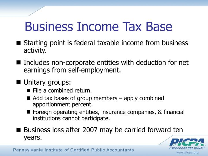 Business Income Tax Base