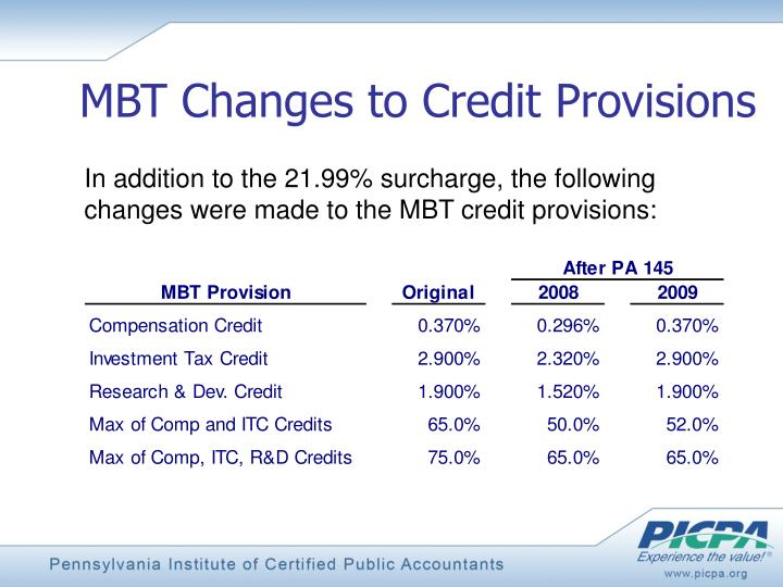 MBT Changes to Credit Provisions