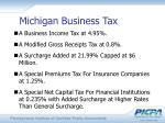 michigan business tax1