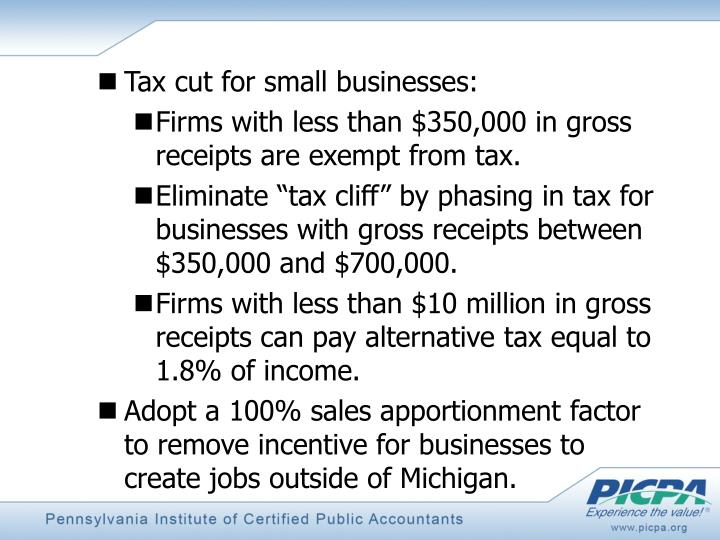 Tax cut for small businesses: