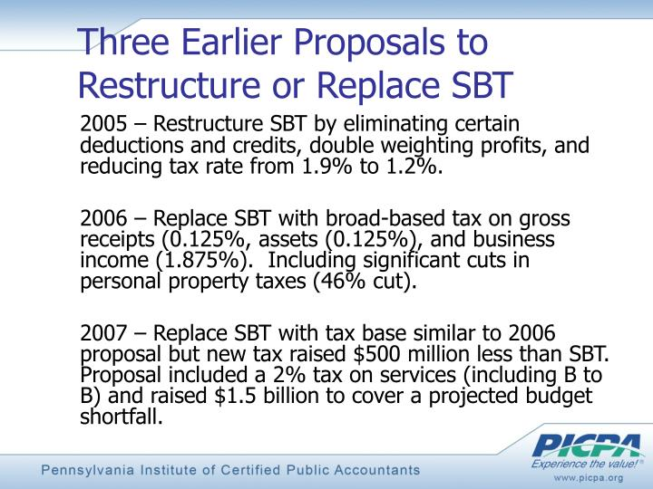 Three Earlier Proposals to Restructure or Replace SBT