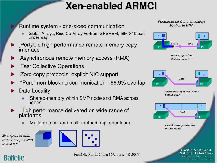 Xen-enabled ARMCI