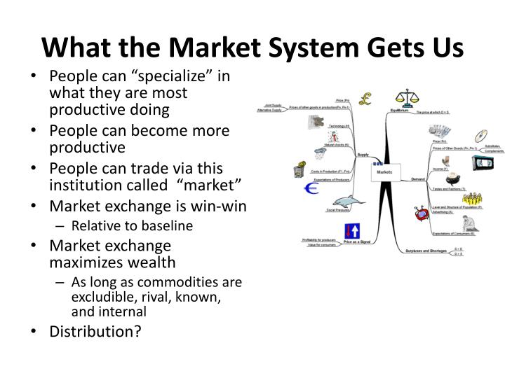 What the Market System Gets Us