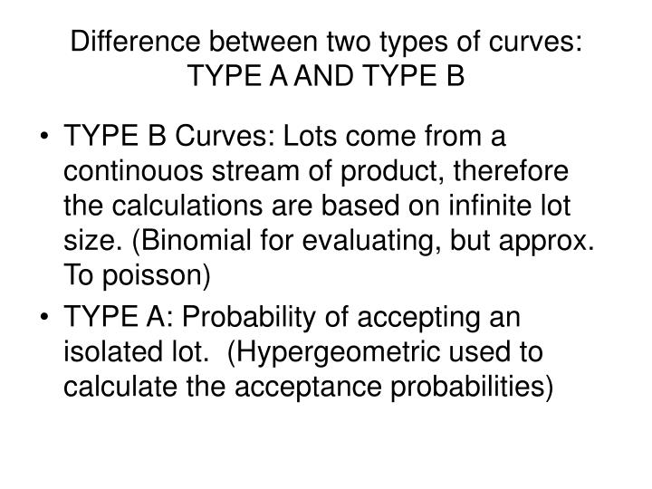 Difference between two types of curves: