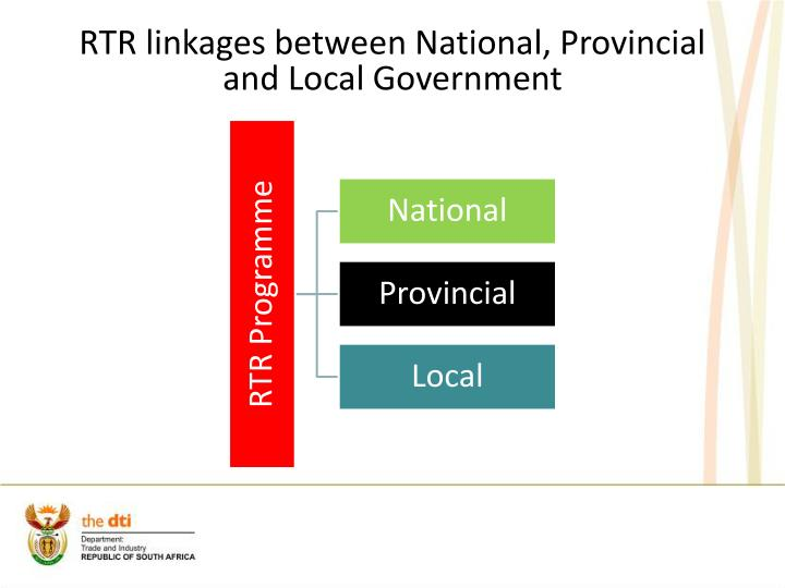 RTR linkages between National, Provincial and Local Government