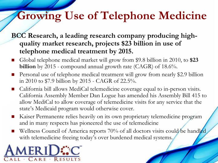 Growing use of telephone medicine